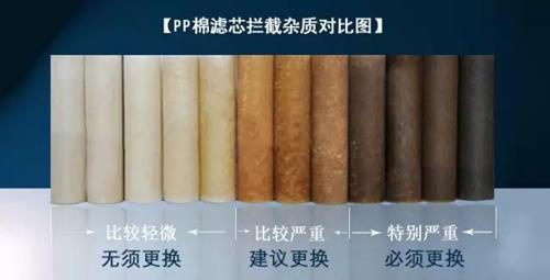 PP棉滤芯杂质